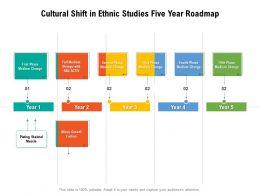 Cultural Shift In Ethnic Studies Five Year Roadmap