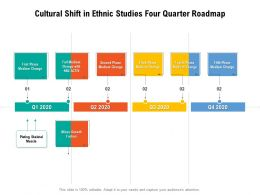 Cultural Shift In Ethnic Studies Four Quarter Roadmap