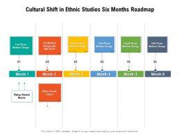 Cultural Shift In Ethnic Studies Six Months Roadmap
