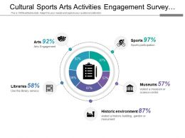 cultural_sports_arts_activities_engagement_survey_analysis_with_icons_Slide01