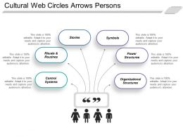 Cultural Web Circles Arrows Persons