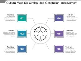 Cultural Web Six Circles Idea Generation Improvement