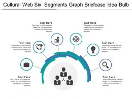 Cultural Web Six Segments Graph Briefcase Idea Bulb