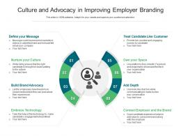 Culture And Advocacy In Improving Employer Branding