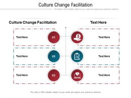 Culture Change Facilitation Ppt Powerpoint Presentation File Graphic Images Cpb