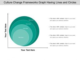 Culture Change Frameworks Graph Having Lines And Circles