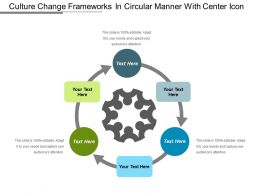 Culture Change Frameworks In Circular Manner With Center Icon