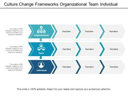 Culture Change Frameworks Organizational Team Individual