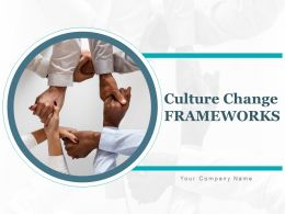 Culture Change Frameworks Organizational Team Values Circles Assessment Innovation
