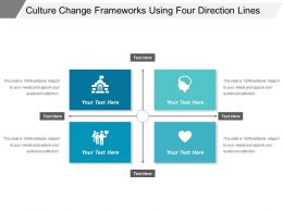 Culture Change Frameworks Using Four Direction Lines