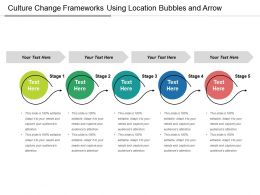 Culture Change Frameworks Using Location Bubbles And Arrow