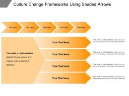 Culture Change Frameworks Using Shaded Arrows