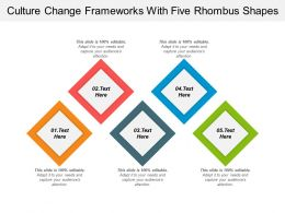 Culture Change Frameworks With Five Rhombus Shapes