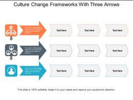 Culture Change Frameworks With Three Arrows