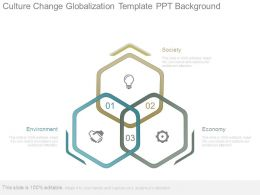 Culture Change Globalization Template Ppt Background