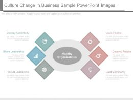 Culture Change In Business Sample Powerpoint Images