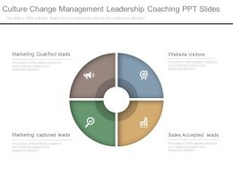 Culture Change Management Leadership Coaching Ppt Slides