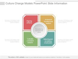 Culture Change Models Powerpoint Slide Information