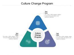 Culture Change Program Ppt Powerpoint Presentation Portfolio Inspiration Cpb