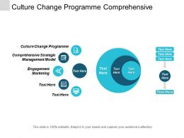 Culture Change Programme Comprehensive Strategic Management Model Engagement Marketing Cpb