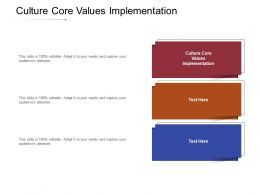 Culture Core Values Implementation Ppt Powerpoint Presentation File Outfit Cpb