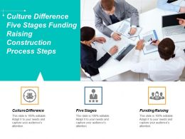 Culture Difference Five Stages Funding Raising Construction Process Steps Cpb
