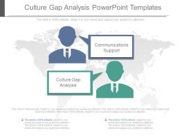 Culture Gap Analysis Communications Support Powerpoint Templates
