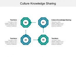 Culture Knowledge Sharing Ppt Powerpoint Presentation Model Graphics Download Cpb