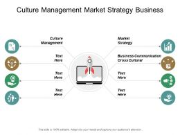 Culture Management Market Strategy Business Communication Cross Cultural Cpb