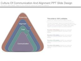 Culture Of Communication And Alignment Ppt Slide Design
