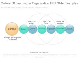 Culture Of Learning In Organization Ppt Slide Examples