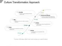 Culture Transformation Approach