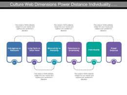 Culture Web Dimensions Power Distance Individuality Indulgence Vs Restraint