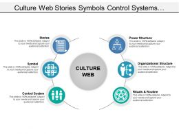 Culture Web Stories Symbols Control Systems Organizational Structure