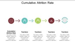 Cumulative Attrition Rate Ppt Powerpoint Presentation Gallery Grid Cpb