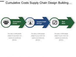 Cumulative Costs Supply Chain Design Building Capable Organization