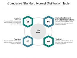 Cumulative Standard Normal Distribution Table Ppt Powerpoint Presentation Icon Visual Aids Cpb