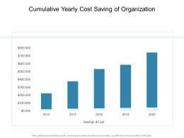 Cumulative Yearly Cost Saving Of Organization
