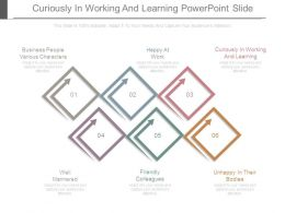 Curiously In Working And Learning Powerpoint Slide