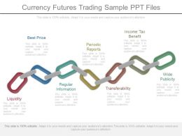 Currency Futures Trading Sample Ppt Files
