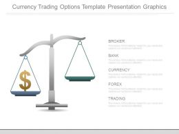 Currency Trading Options Template Presentation Graphics