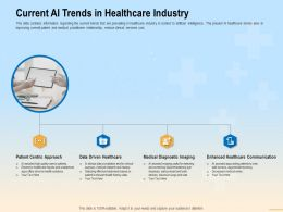Current AI Trends In Healthcare Industry Errors Ppt Powerpoint Presentation Outline Format Ideas