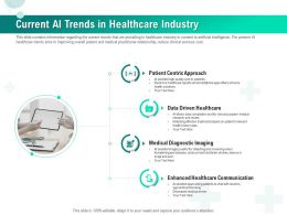 Current AI Trends In Healthcare Industry Ppt Powerpoint Gallery Outline