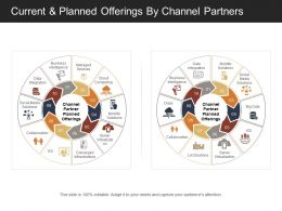 Current And Planned Offerings By Channel Partners