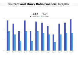 Current And Quick Ratio Financial Graphs