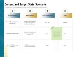 Current And Target State Scenario Score Ppt Powerpoint Presentation Pictures Professional