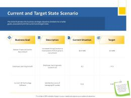 Current And Target State Scenario Score Scale Ppt Powerpoint Presentation Example File