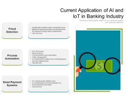 Current Application Of AI And IoT In Banking Industry