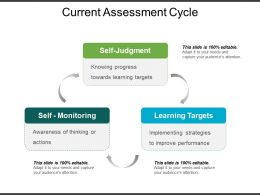 Current Assessment Cycle PPT Sample Presentations