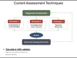 Current Assessment Techniques Ppt Slide Templates